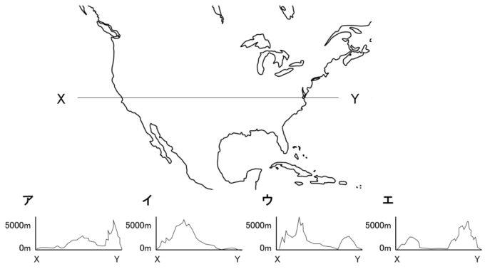 アメリカの地形