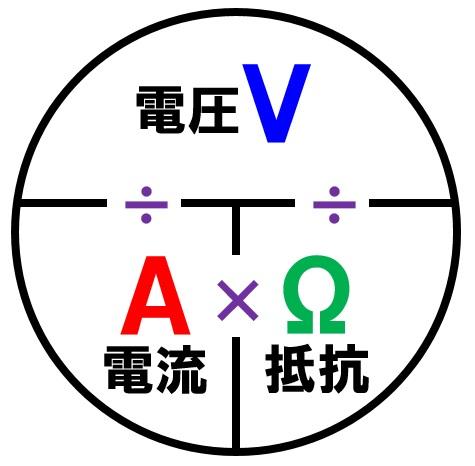 電流・電圧・抵抗の計算方法