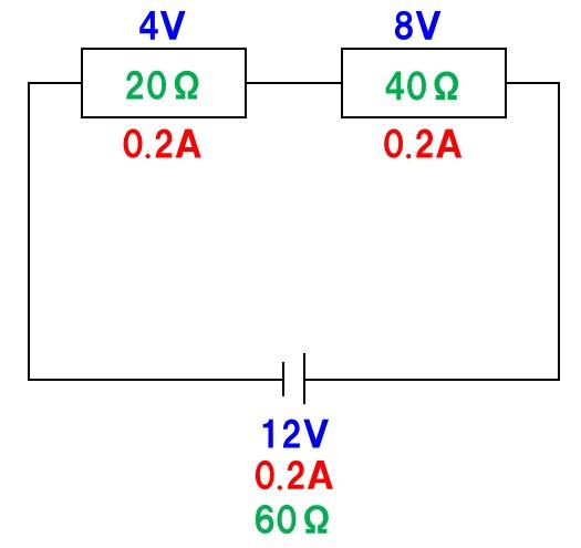 直列回路の計算
