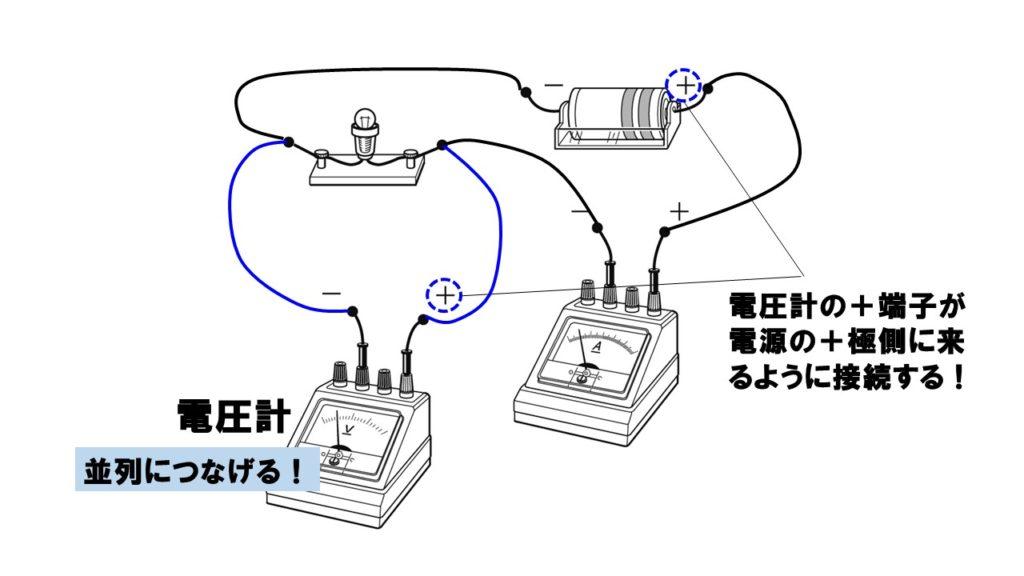 電圧計の接続