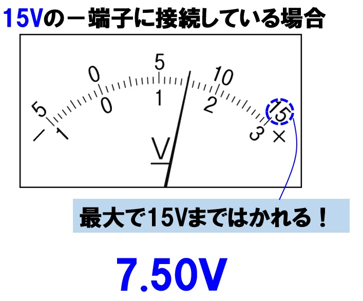 電圧計の見方