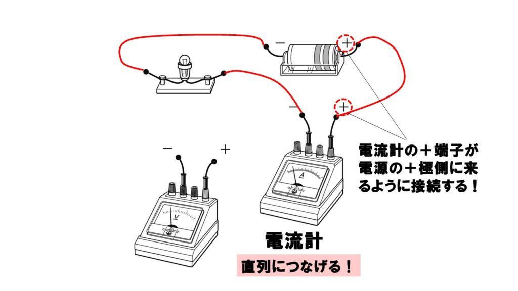 電流計の接続
