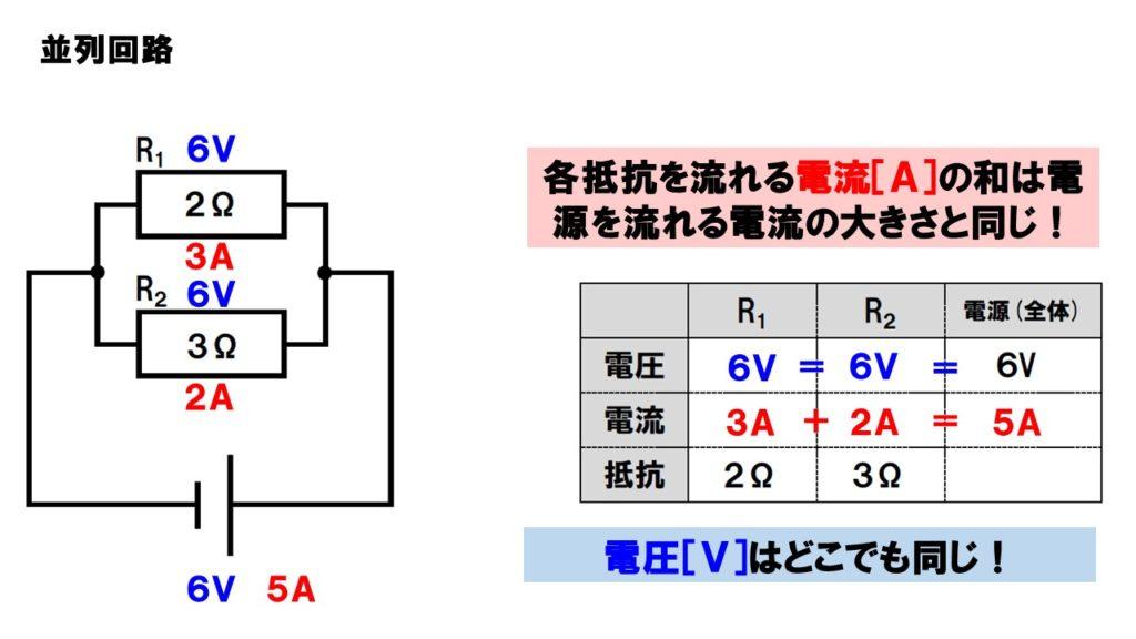 並列回路と電流
