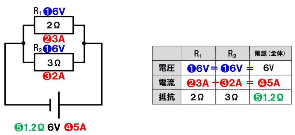中2理科「回路と電流・電圧・抵抗」直列回路と並列回路の計算