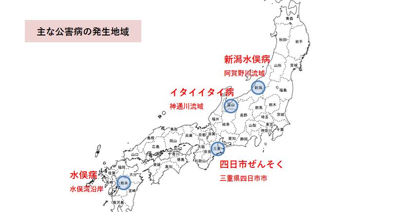 日本四大公害病