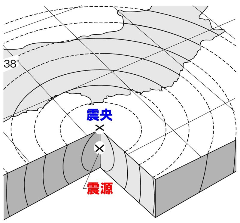 震源と震央