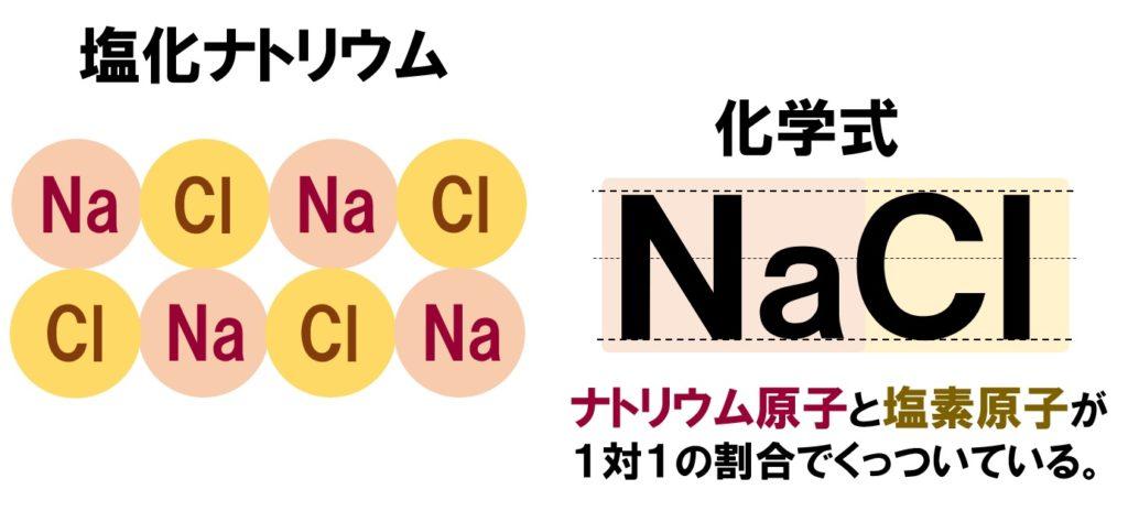 式 一覧 組成 化学【完全版】化学結合の一覧まとめ!結合の種類と強さを具体例で解説