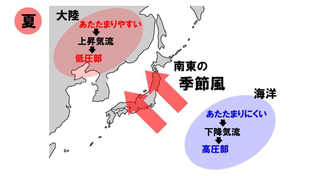 南東の季節風