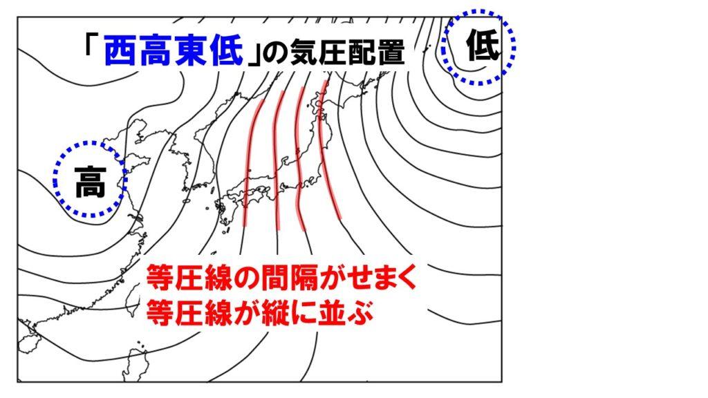 気圧 配置 の 西高東低
