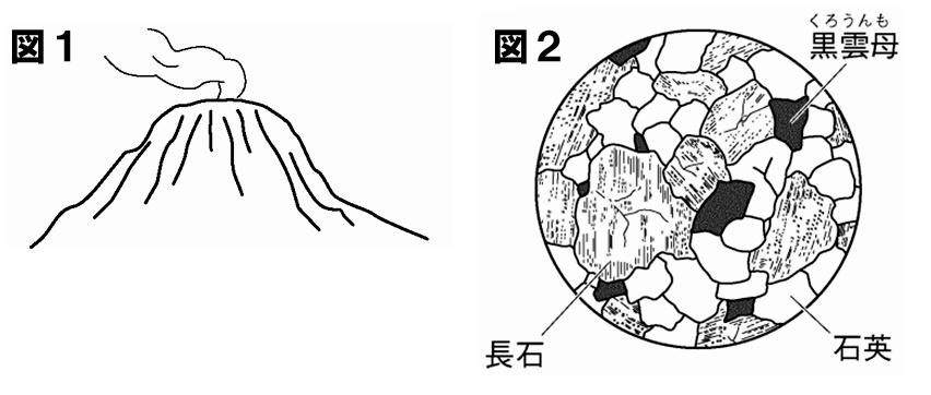 火山と火成岩