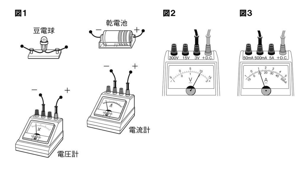 電流と電圧