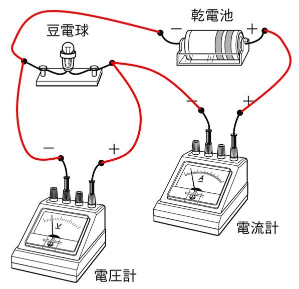 電流計と電圧計の接続