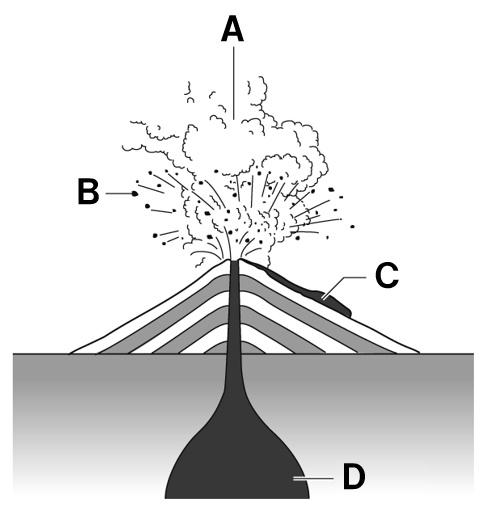 火山噴出物