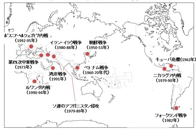 第二次世界大戦後の主な紛争