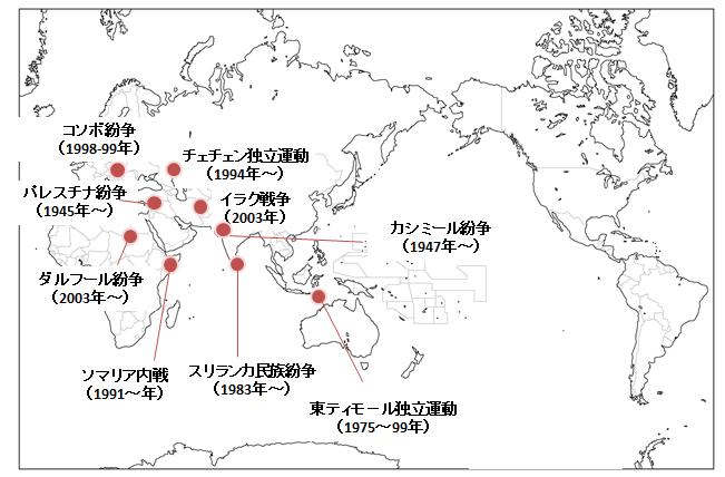 近年の地域紛争