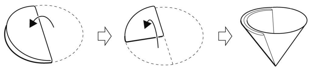 ろ紙の折り方