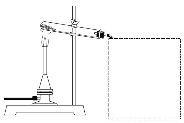 熱分解と気体の捕集