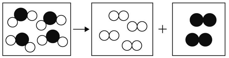 水の電気分解 モデル図 作図解答
