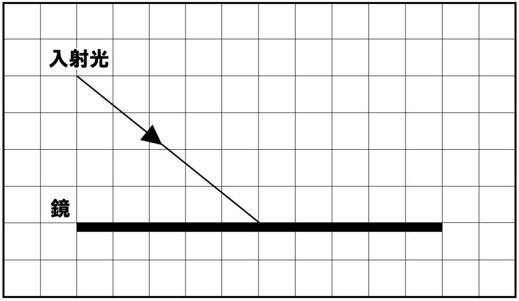 光の反射 作図