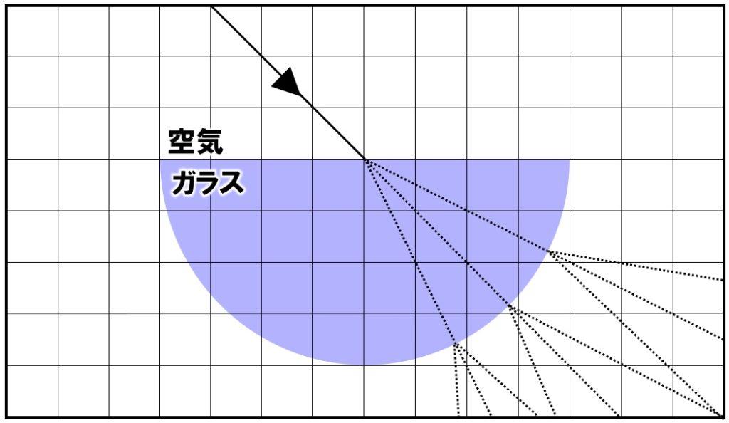 半円形レンズの作図