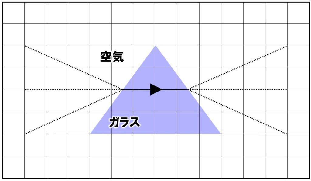 プリズムの作図