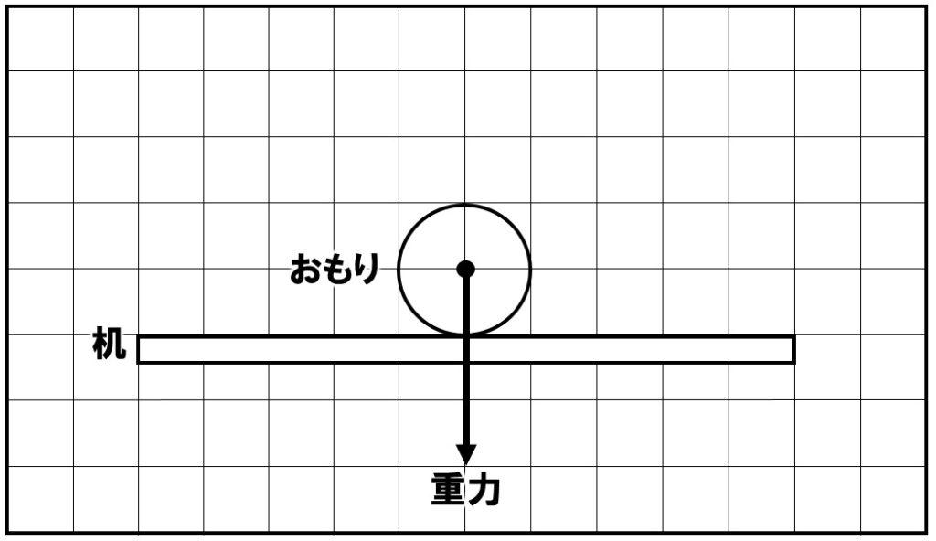 垂直抗力の作図