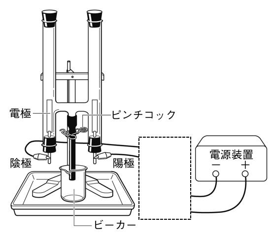 塩酸の電気分解