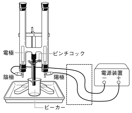 塩酸の電気分解 解答