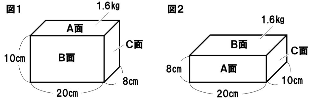 圧力計算3