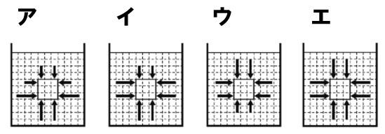 水圧の作図 解答