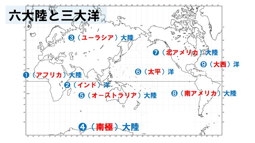 世界の大陸