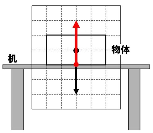 垂直抗力 作図解答