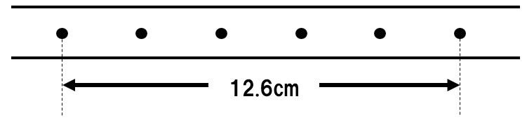 記録テープ 速さ計算2