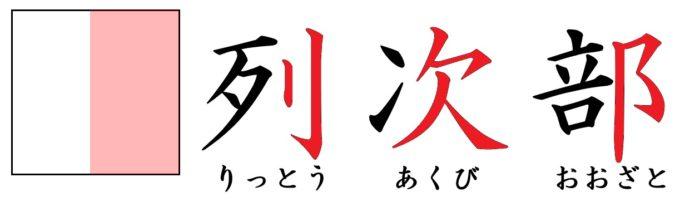 漢字の部首「つくり」
