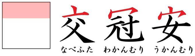 漢字の部首「かんむり」