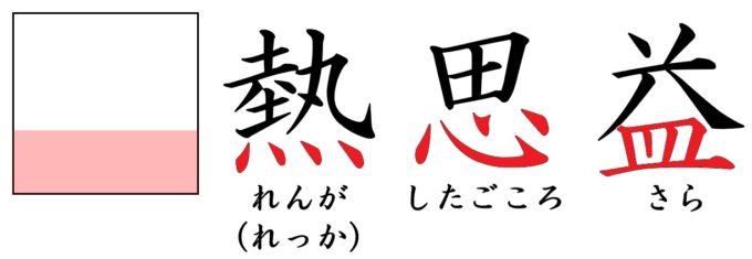 漢字の部首「あし」
