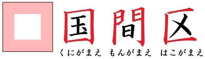 漢字の部首「かまえ」