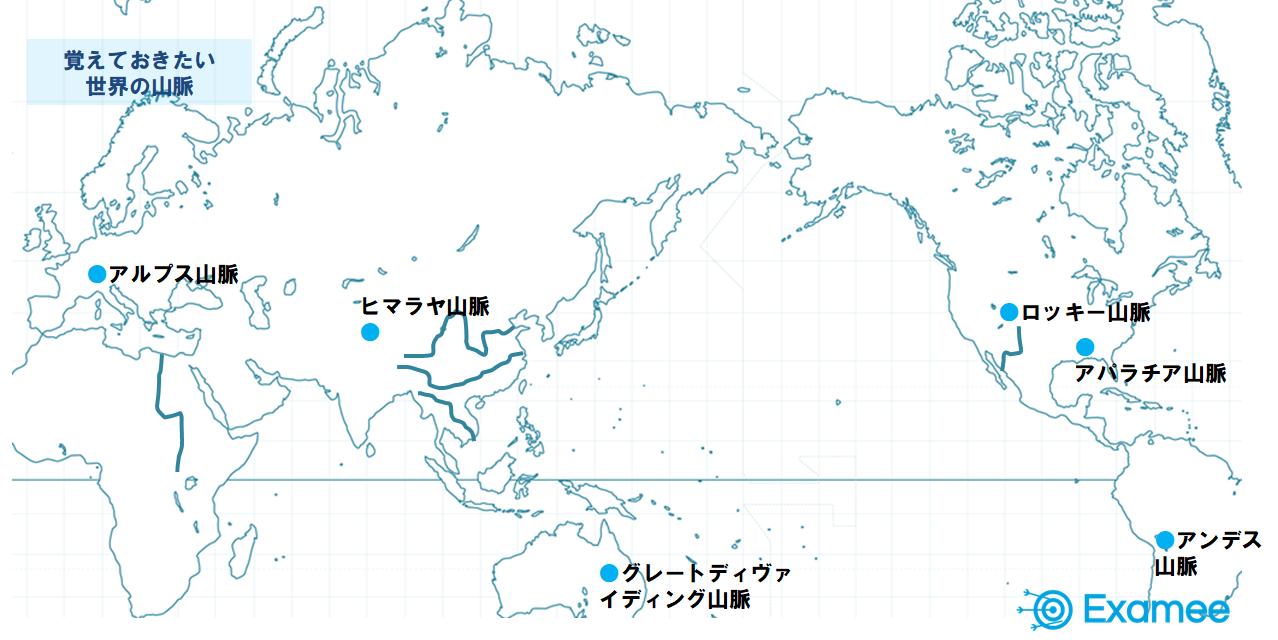 世界の山脈(地図)