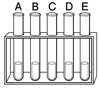 酸性・アルカリ性の水溶液の判別問題