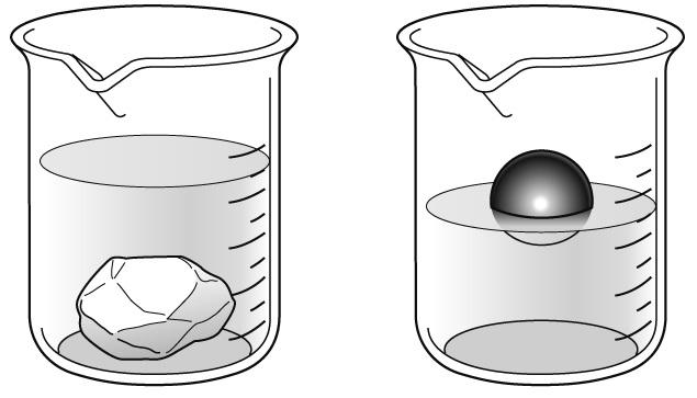 密度と物体の浮き沈み