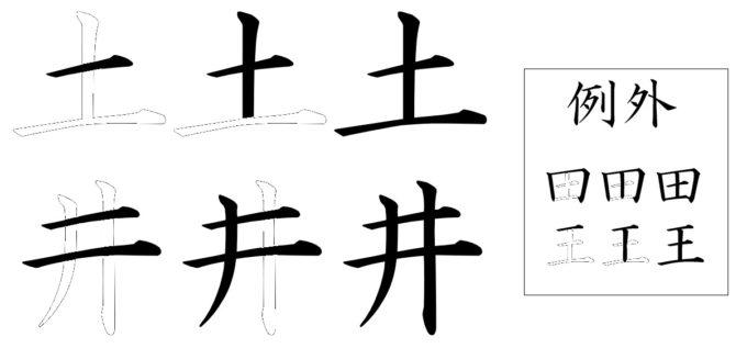 漢字の筆順 縦画と横画