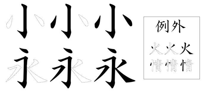 漢字の筆順 中心と周囲