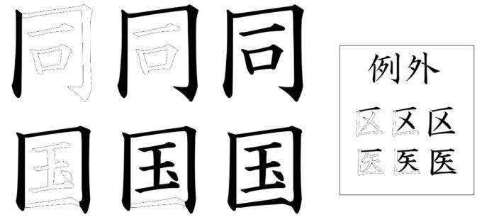 漢字の筆順 かまえ