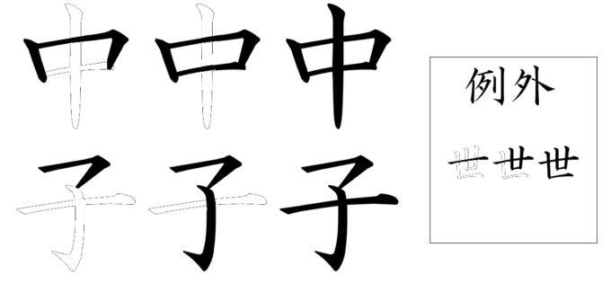 漢字の筆順 中心を貫く