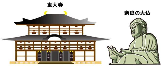東大寺と奈良の大仏