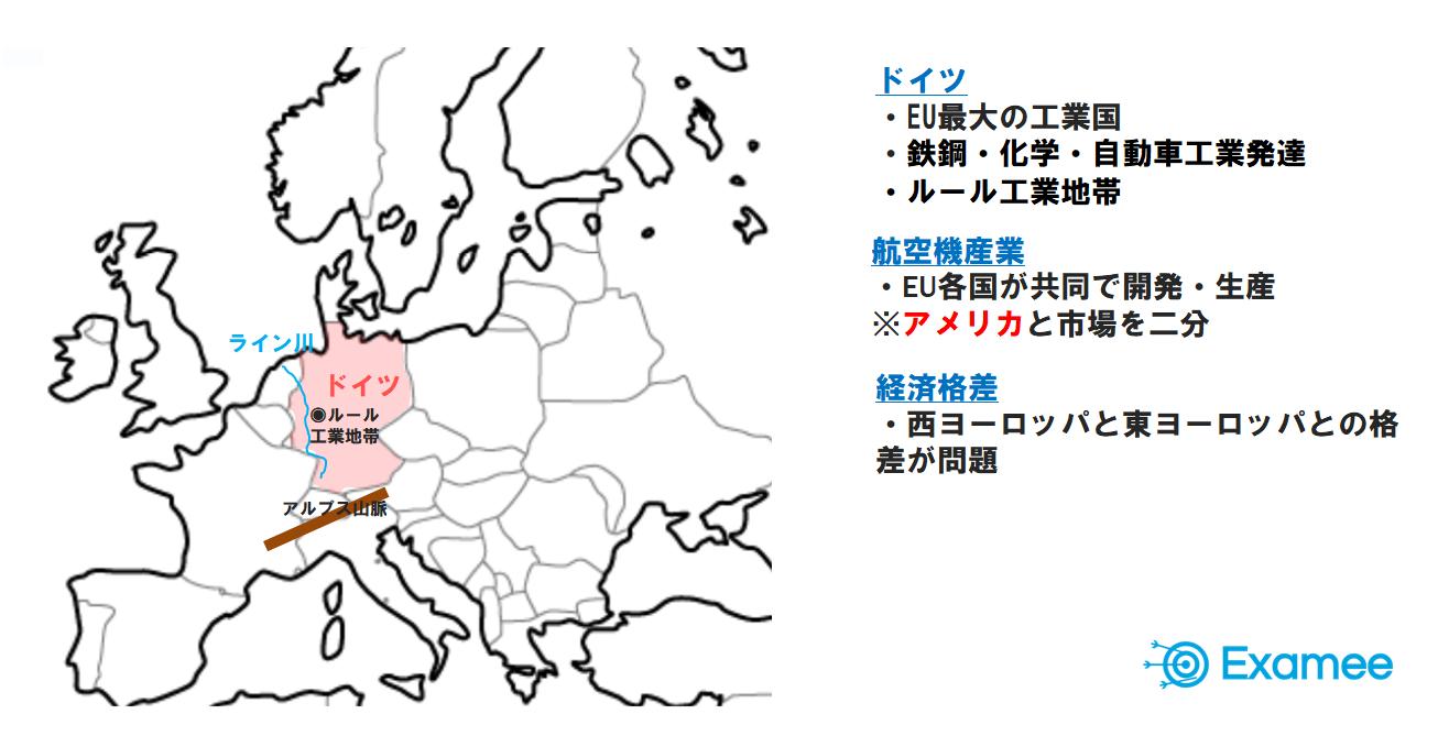 ヨーロッパ州の工業地図
