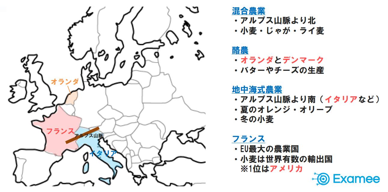 ヨーロッパ州の農業地図