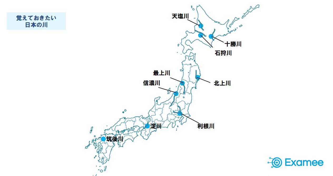 日本の川(中学地理)