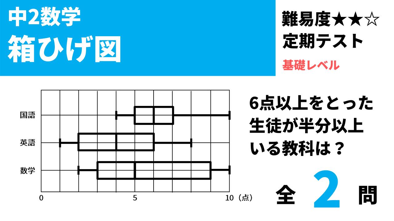箱ひげ図サムネイル